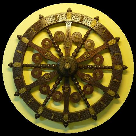 Best Astrologer in Sarjapur | Famous Astrologer Sarjapur
